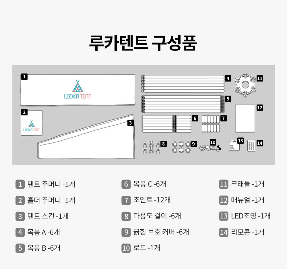 어라운드더월드 13